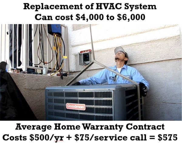 home warranty companies price their contracts to sell them, but can't afford costly replacements