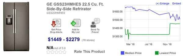 make time to research when you can get the best price when buying appliances