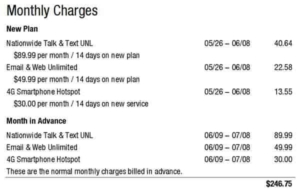 always monitor your utility bills, to insure you maintain a lower Verizon bill